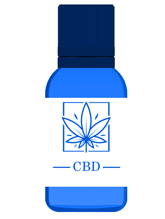 How to Sell CBD Online | Start a CBD Business