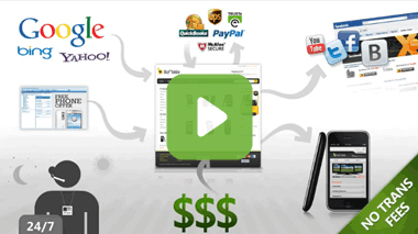 Sell Online, Fast & Easy with 3DCart Shopping Cart Software