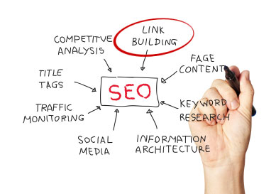 Search Engine Optimization 101: More Link Building Strategies