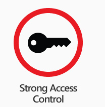 Strong Access Control