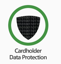 Cardholder Data Protection